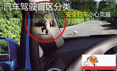 汽車駕駛盲區分類 安全行車小心克服高清圖片