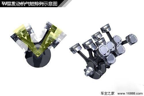 图解汽车 汽车常见发动机结构解析(1)图片