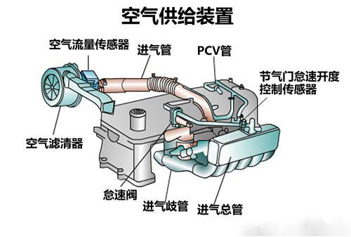 油气混合刹车结构图