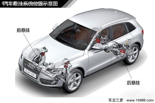 汽车悬挂系统结构解析