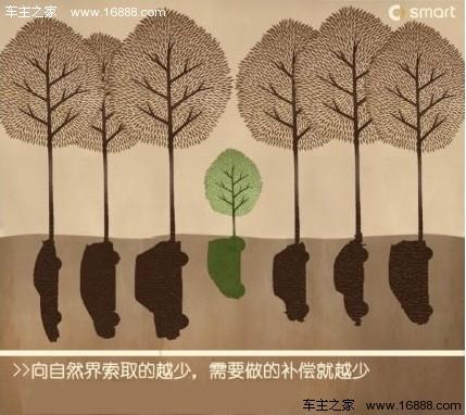 大兴奔驰植树节献礼——奔驰smart