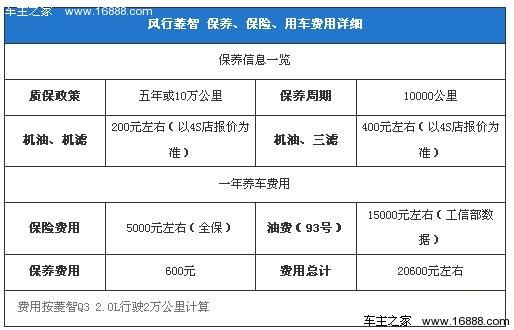 风行菱智m3 1.6l手动标准型包牌价7.54万元高清图片