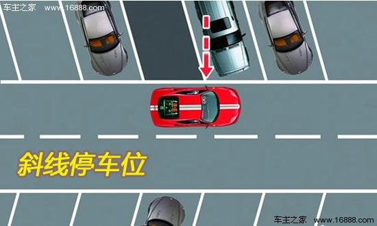 泊车,对于很多新车主来说很头疼。由于技术不过关,很多时候车主硬是倒几次也到不进去。泊车的时候既怕碰到别人车也怕碰坏自己的车。本文,整理了常见三类停车位的停车技巧,助你以后轻松泊车。   一、一字型停车位    停车步奏:   1. 先驶过停车位,让自己的车停在前车左侧50cm左右的地方。   2.