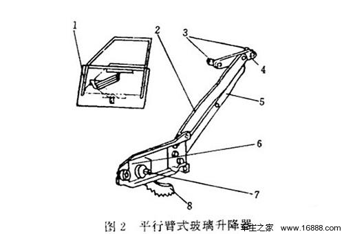 汽车升降器结构级名称图纸