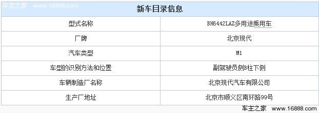 日前,我们从新车目录中捕获了一款北京现代新车(编号BH6442LAZ)。通过车辆编号,我们推断目录中车辆很可能是新款ix35车型,通过之前消息来看,该车预计于年内上市。(消息来源:搜狐汽车)  海外版新款ix35已经于今年日内瓦车展上发布。外观方面,新款ix35相比现款车型变化不大,其中新车大灯总成中集成了一组LED日间行车灯,前中网进气格栅造型也进行了细微改变。   『海外版新款ix35』 与此同时,海外版新款ix35在内饰及配置上均有了较大提升,不过目前我们还无法断定国产新款车型是否会得以保留。动力系