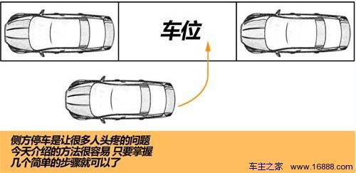 新手驾驶手册 侧方位停车技巧步骤详析