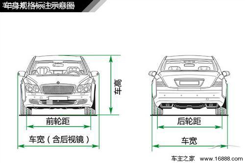 防撞梁有什么用 详解汽车车身的结构高清图片