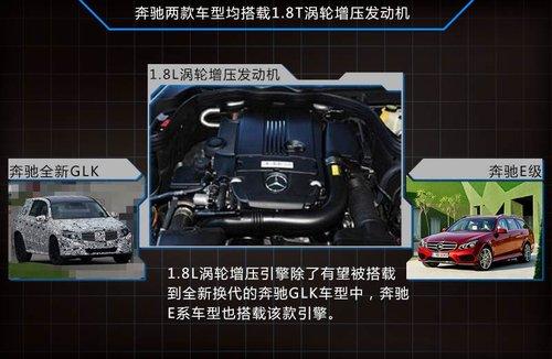 2014款glk多少钱 新款奔驰glk价格 14款glk260 北京奔驰glk高清图片