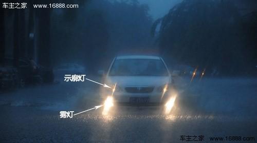 汽车车灯图解大全