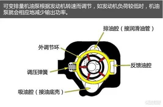 东风雪铁龙t时代新c5 1.6thp发动机解析